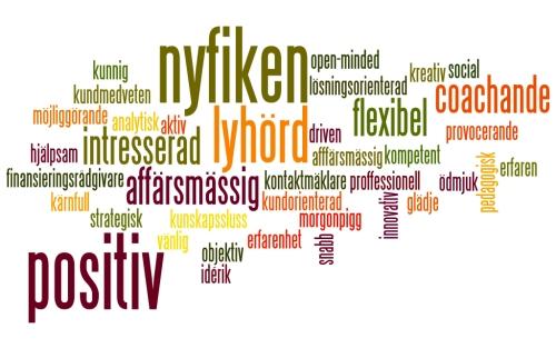 Wordmap
