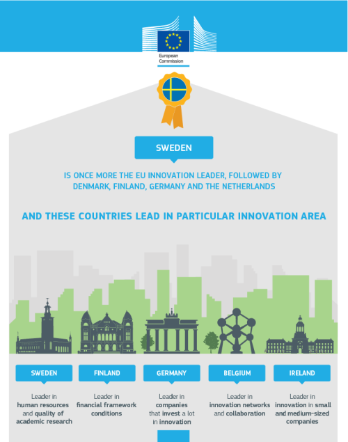 infographic-innovation-union-02