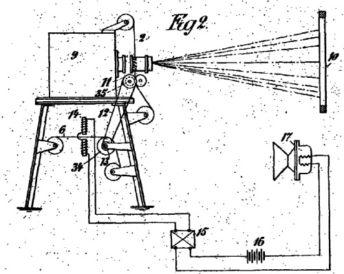 Tigerstedts kombination av fonograf och kinematograf